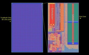 IBM Develops New Brainlike Chip 2