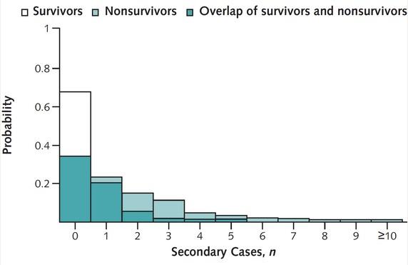 Isolating Ebola Cases Best Chance of Eradicating Ebola - Report